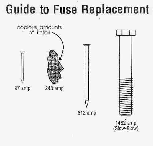 lucas prince of darkness lucas electrical humor jokes guide to fuse replacement