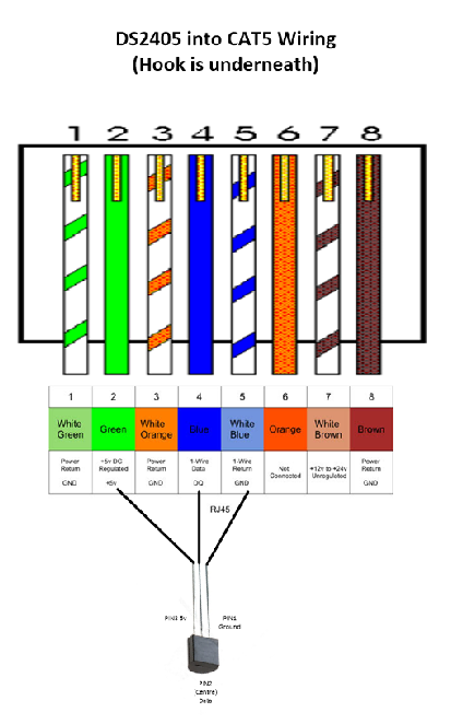patch panel to rj45 wiring diagram images