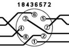 Rover V8 Data